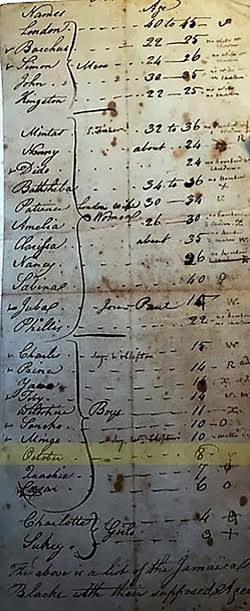 1795 Inventory of Jamaican in Philadelphia including October. Image courtesy of the Pennsylvania Historical Society